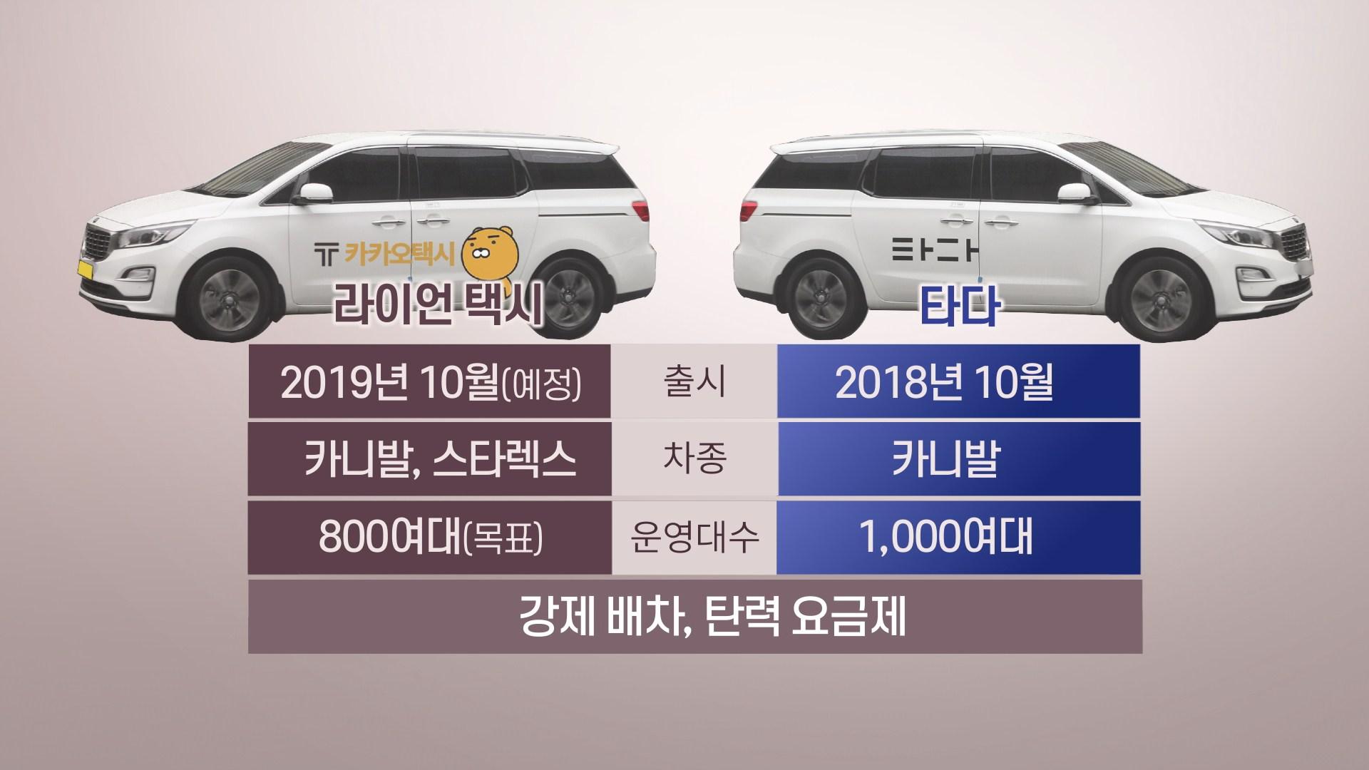라이언 택시 vs 타다…대형차 호출 서비스 대결
