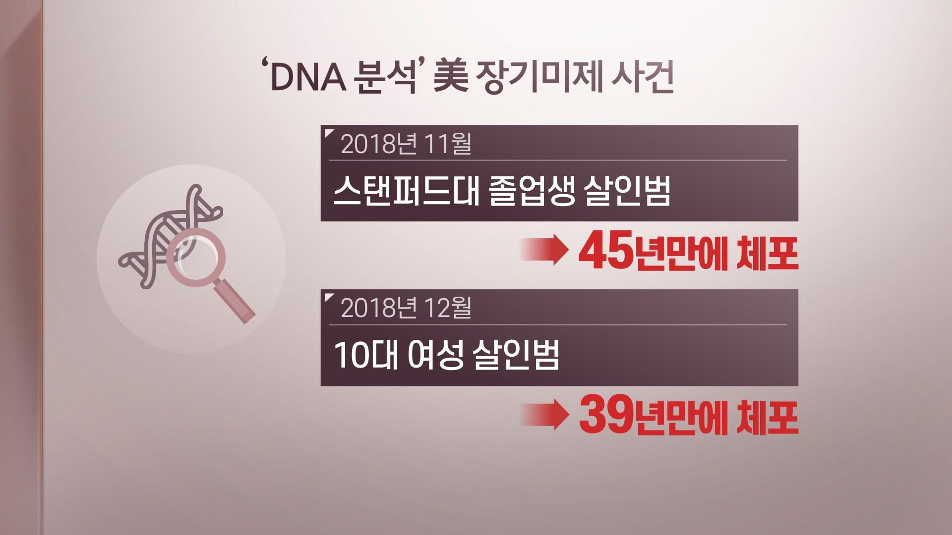 미국도 DNA 분석으로 수십년 미제 사건 해결