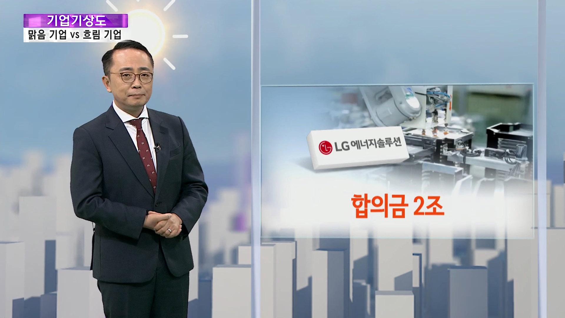 [기업기상도] 한몫 잡아 맑은 기업 vs 야단맞고 흐린 기업