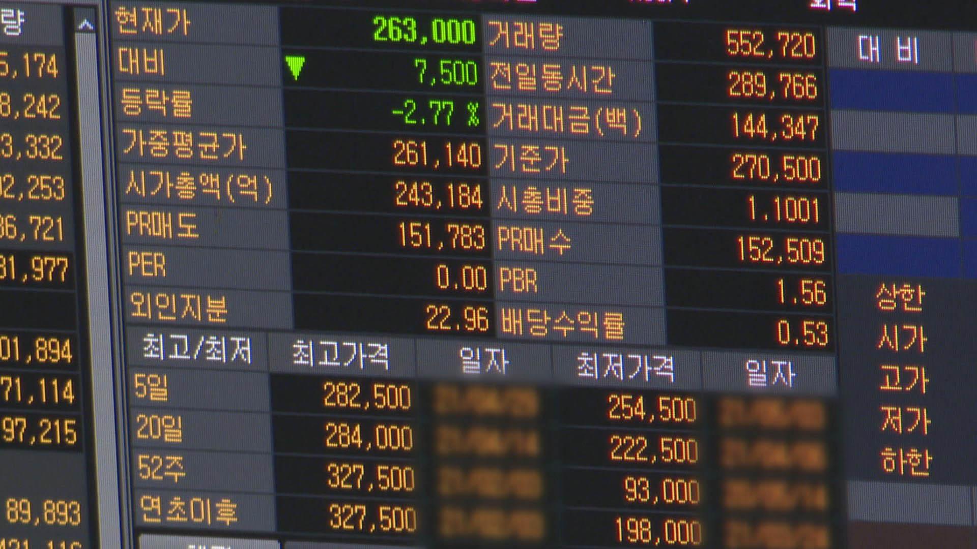 1~4월 외국인 국내채권 174조 보유…사상 최고치